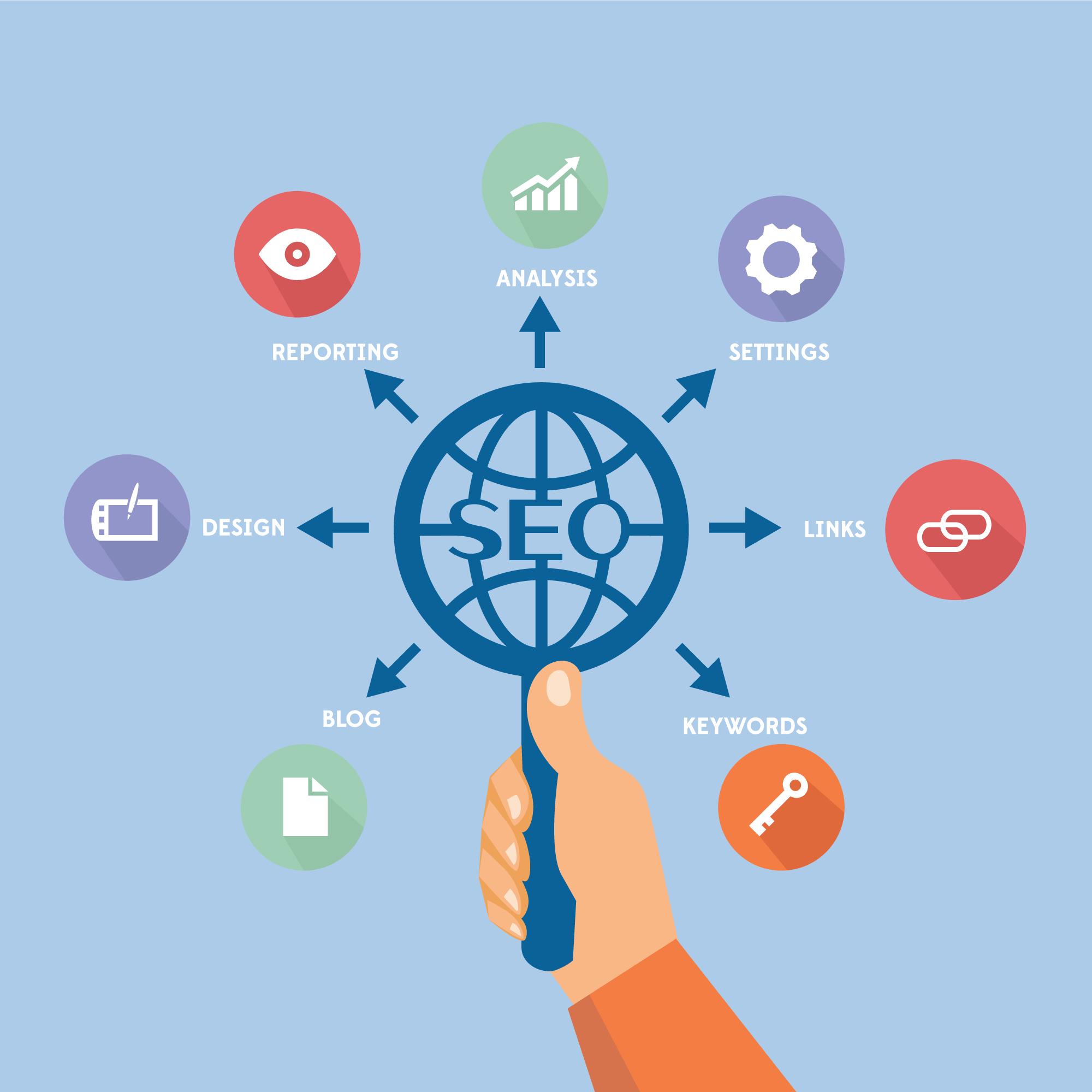 ¿Cómo hacer SEO para productos con poca demanda en las búsquedas?